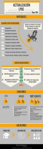 Infografia del nuevo Reglamento de Prevención de Blanqueo de Capitales