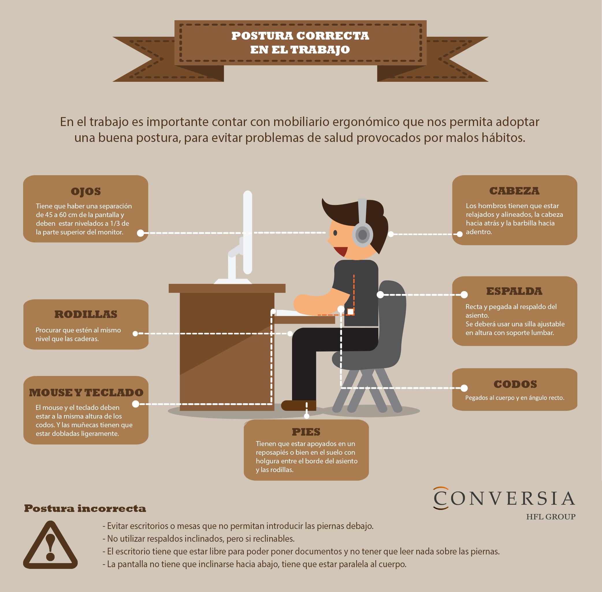 Infografía de Conversia para una correcta postura corporal en el trabajo