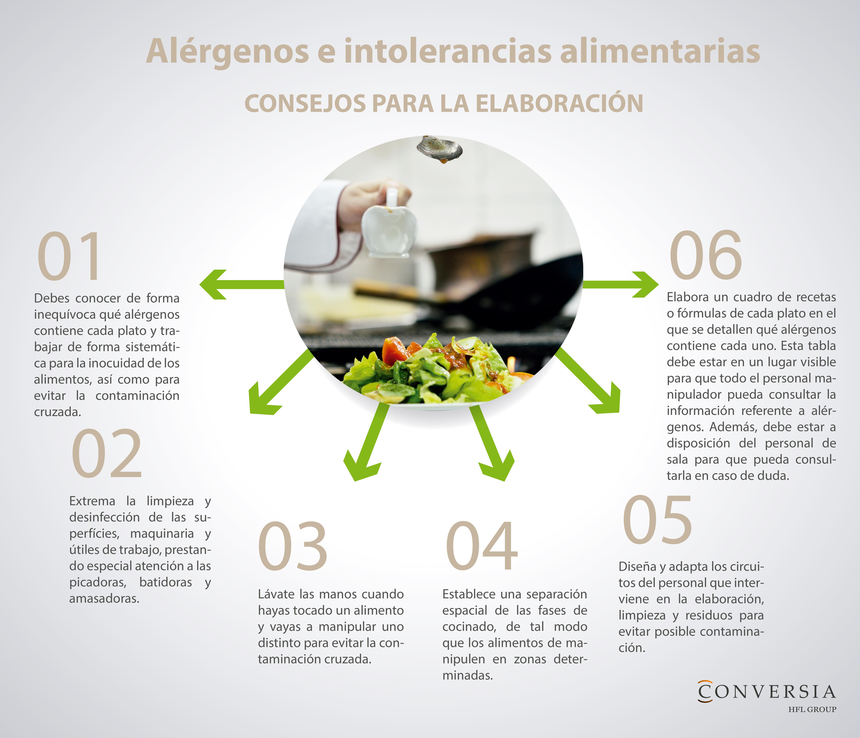 Infografía de Conversia con consejos para la elaboración de alimentos teniendo en cuenta los alérgenos e intolerancias alimentarias