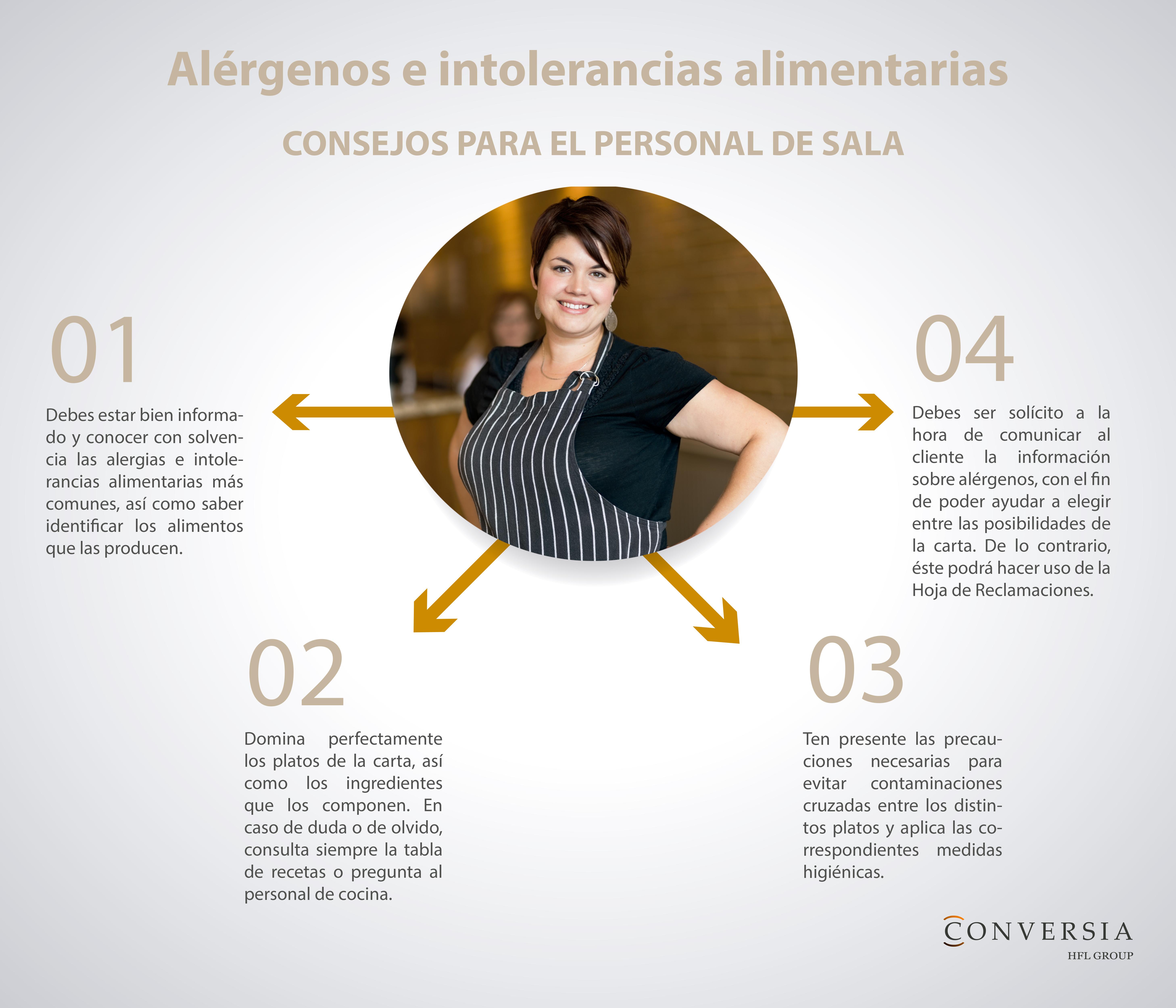 Infografía de Conversia sobre consejos para el personal de sala acerca alérgenos e intolerancias alimentarias