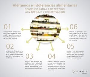 Infografía de Conversia con consejos para la recepción, el almacenaje y la conservación de alimentos en casos de alergias e intolerancias alimentarias