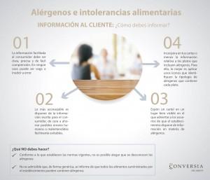 Infografía de Conversia con consejos para informar al cliente acerca de los alérgenos e intolerancias alimentarias