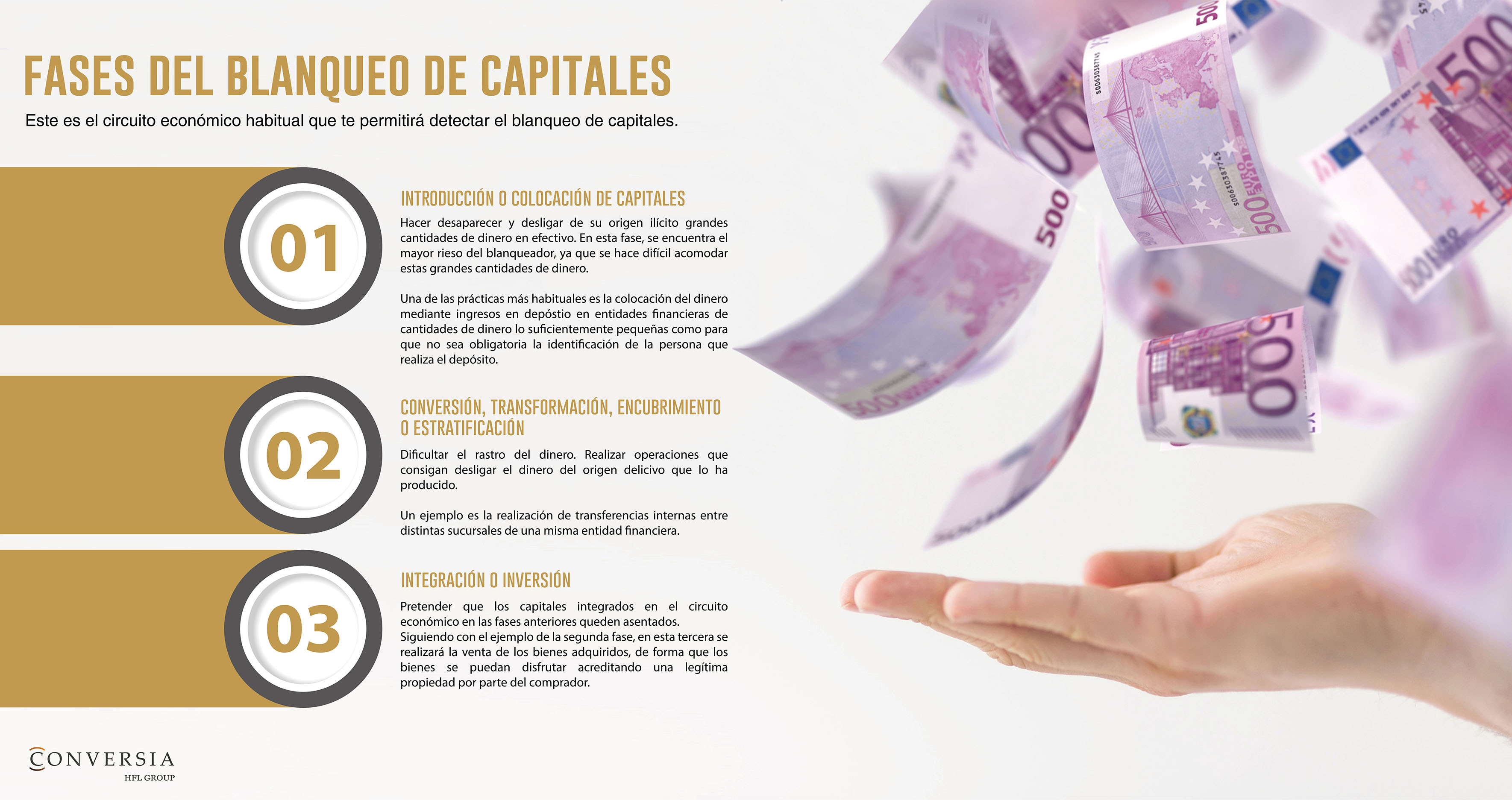 infografia-conversia-fases-blanqueo-de-capitales
