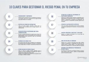 prevención de riesgo penal infografia-conversia-mejorar-gestion-del-tiempo