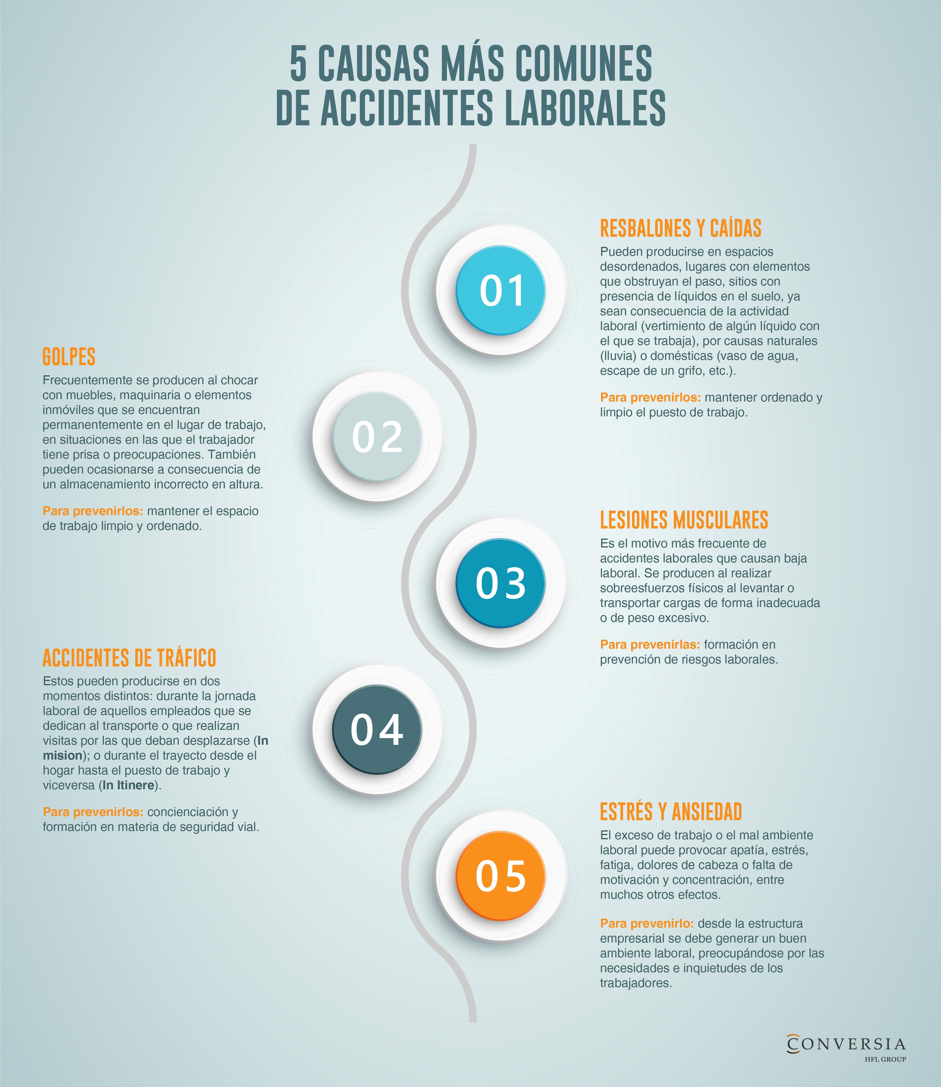 infografia conversia sobre accidentes laborales mas comunes